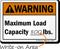 Maximum Load Capacity ___ Lbs. Write-On Area Sign