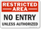 Restricted No Entry Unless Authorized Sign